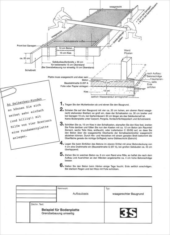 Beliebt Selbstbau - Bodenplatte herstellen QS01